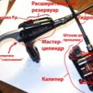 Гідравлічні гальма на велосипед: огляд дискових гідравлічних гальм від Shimano і інших брендів. Чим краще механічних?